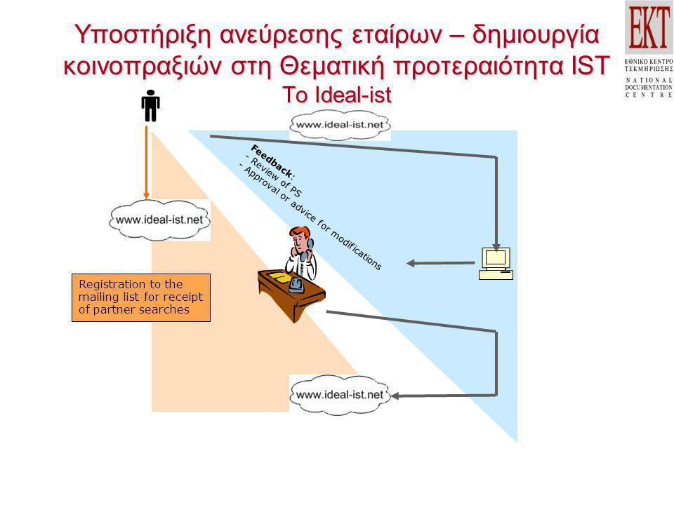 Υποστήριξη ανεύρεσης εταίρων – δημιουργία κοινοπραξιών στη Θεματική προτεραιότητα IST Το Ideal-ist Feedback: - Review of PS - Approval or advice for m