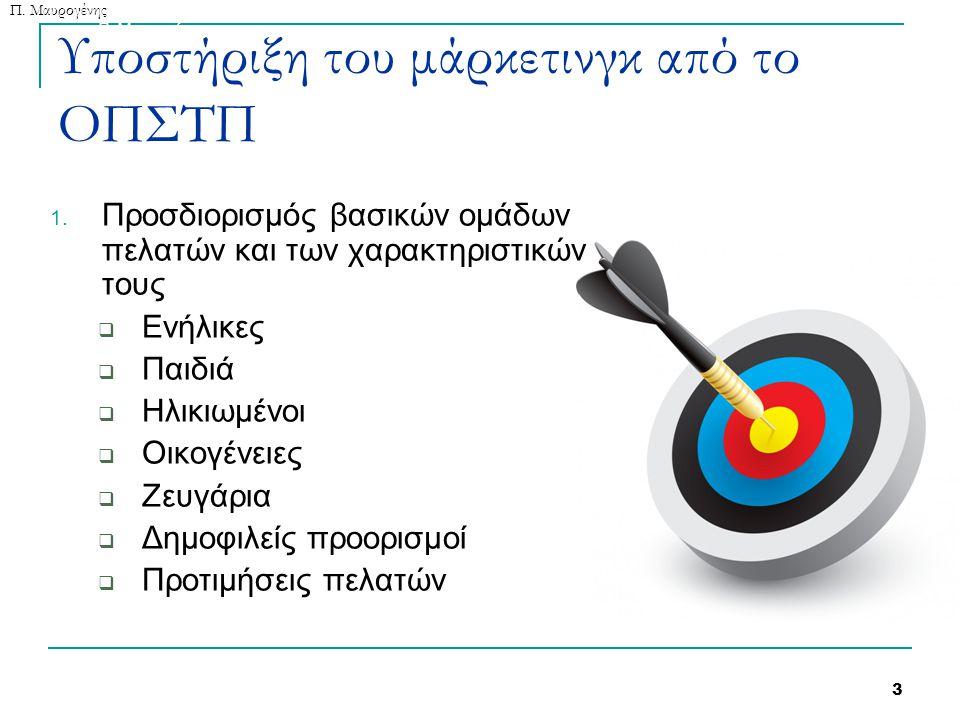 Π. Μαυρογένης Υποστήριξη του μάρκετινγκ από το ΟΠΣΤΠ 1.