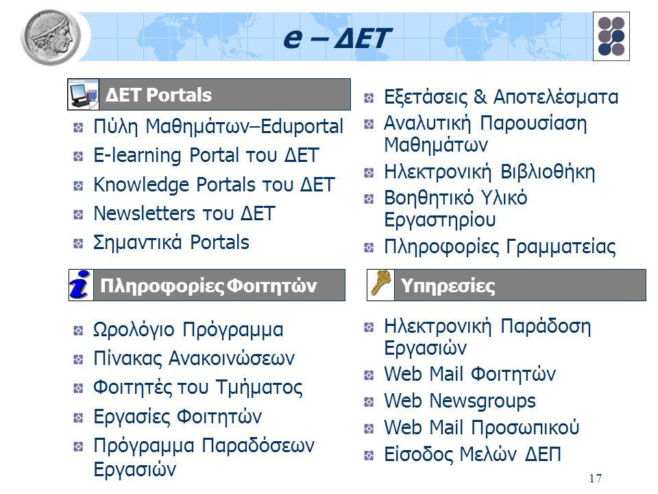 17 ΔΕΤ Portals e – ΔΕΤ Πύλη Μαθημάτων–Eduportal E-learning Portal του ΔΕΤ Knowledge Portals του ΔΕΤ Newsletters του ΔΕΤ Σημαντικά Portals Ωρολόγιο Πρόγραμμα Πίνακας Ανακοινώσεων Φοιτητές του Τμήματος Εργασίες Φοιτητών Πρόγραμμα Παραδόσεων Εργασιών Εξετάσεις & Αποτελέσματα Αναλυτική Παρουσίαση Μαθημάτων Ηλεκτρονική Βιβλιοθήκη Βοηθητικό Υλικό Εργαστηρίου Πληροφορίες Γραμματείας Ηλεκτρονική Παράδοση Εργασιών Web Mail Φοιτητών Web Newsgroups Web Mail Προσωπικού Είσοδος Μελών ΔΕΠ Πληροφορίες ΦοιτητώνΥπηρεσίες