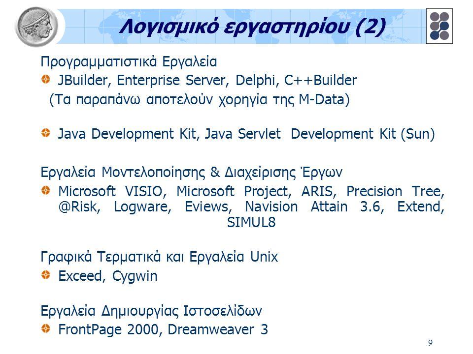 9 Λογισμικό εργαστηρίου (2) Προγραμματιστικά Εργαλεία JBuilder, Enterprise Server, Delphi, C++Builder (Tα παραπάνω αποτελούν χορηγία της M-Data) Java Development Kit, Java Servlet Development Kit (Sun) Εργαλεία Μοντελοποίησης & Διαχείρισης Έργων Microsoft VISIO, Microsoft Project, ARIS, Precision Tree, @Risk, Logware, Eviews, Navision Attain 3.6, Extend, SIMUL8 Γραφικά Τερματικά και Εργαλεία Unix Exceed, Cygwin Εργαλεία Δημιουργίας Ιστοσελίδων FrontPage 2000, Dreamweaver 3