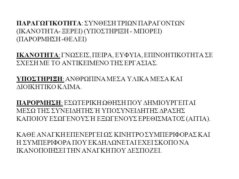 ΠΑΡΑΓΩΓΙΚΟΤΗΤΑ: ΣΥΝΘΕΣΗ ΤΡΙΩΝ ΠΑΡΑΓΟΝΤΩΝ (ΙΚΑΝΟΤΗΤΑ- ΞΕΡΕΙ) (ΥΠΟΣΤΗΡΙΞΗ - ΜΠΟΡΕΙ) (ΠΑΡΟΡΜΗΣΗ -ΘΕΛΕΙ) ΙΚΑΝΟΤΗΤΑ: ΓΝΩΣΕΙΣ, ΠΕΙΡΑ, ΕΥΦΥΙΑ, ΕΠΙΝΟΗΤΙΚΟΤΗΤΑ ΣΕ ΣΧΕΣΗ ΜΕ ΤΟ ΑΝΤΙΚΕΙΜΕΝΟ ΤΗΣ ΕΡΓΑΣΙΑΣ.