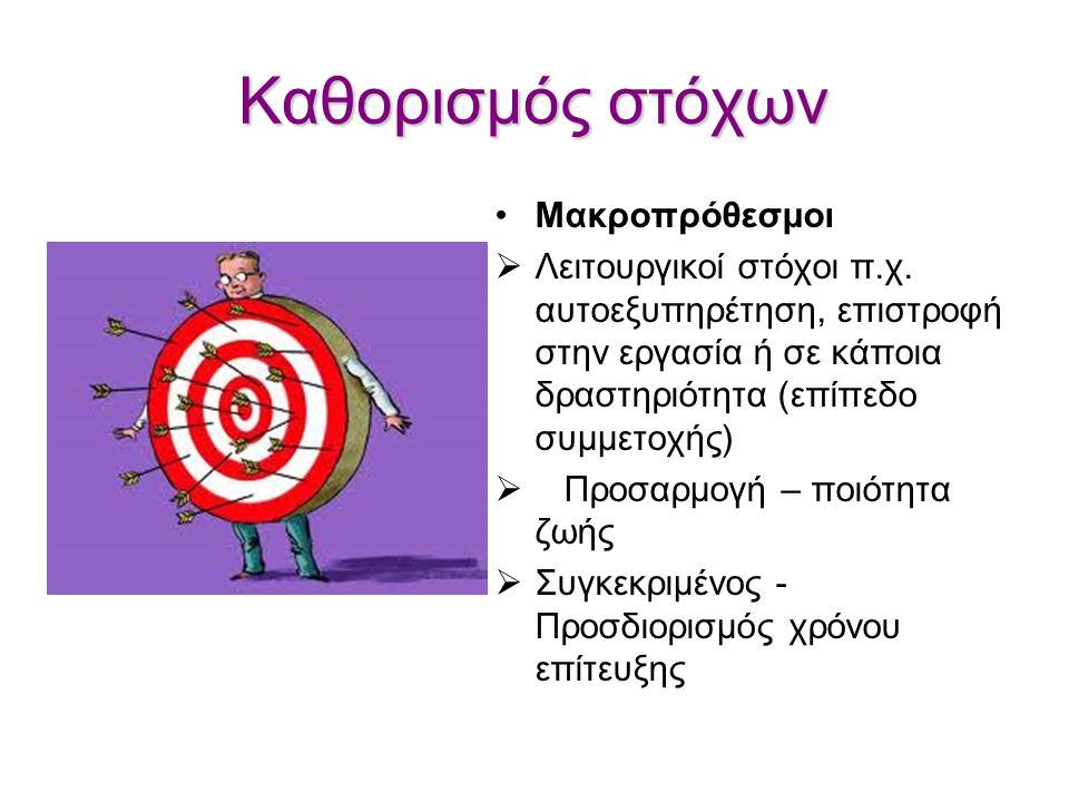 Καθορισμός στόχων Μακροπρόθεσμοι  Λειτουργικοί στόχοι π.χ. αυτοεξυπηρέτηση, επιστροφή στην εργασία ή σε κάποια δραστηριότητα (επίπεδο συμμετοχής)  Π