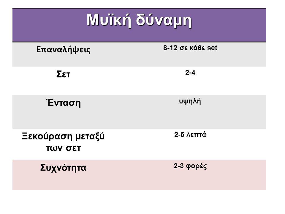 Μυϊκή δύναμη Επαναλήψεις 8-12 σε κάθε set Σετ 2-4 Ένταση υψηλή Ξεκούραση μεταξύ των σετ 2-5 λεπτά Συχνότητα 2-3 φορές