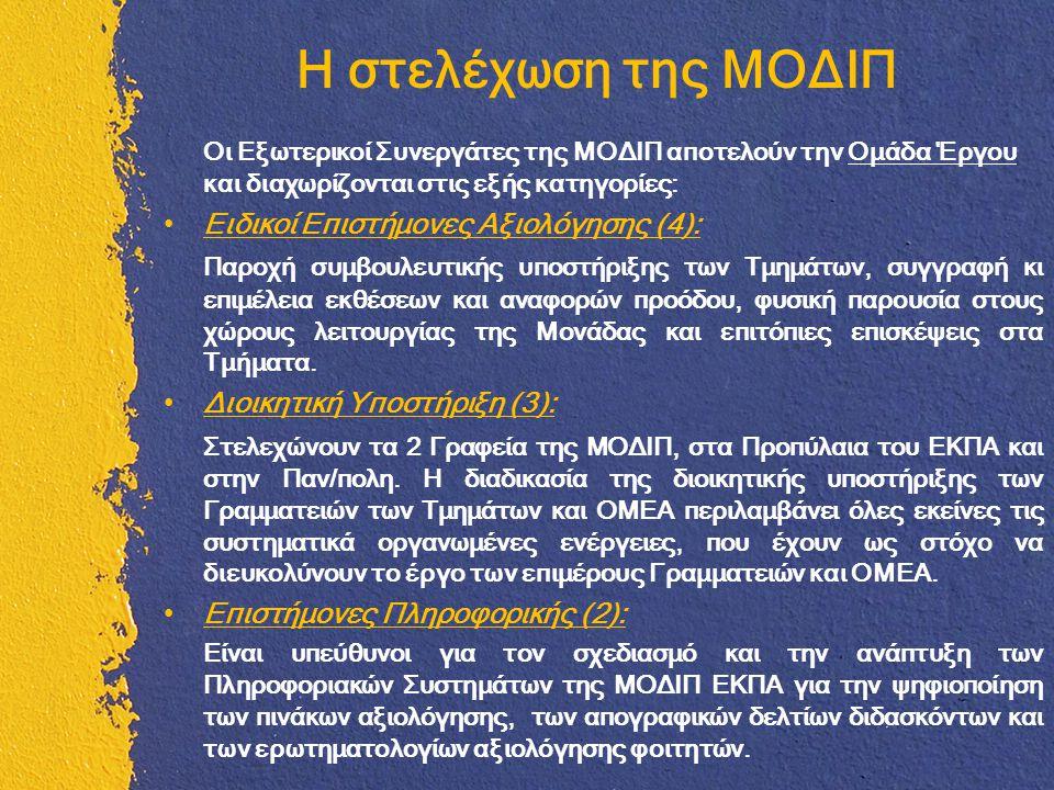 Η στελέχωση της ΜΟΔΙΠ Οι Εξωτερικοί Συνεργάτες της ΜΟΔΙΠ αποτελούν την Ομάδα Έργου και διαχωρίζονται στις εξής κατηγορίες: Ειδικοί Επιστήμονες Αξιολόγησης (4): Παροχή συμβουλευτικής υποστήριξης των Τμημάτων, συγγραφή κι επιμέλεια εκθέσεων και αναφορών προόδου, φυσική παρουσία στους χώρους λειτουργίας της Μονάδας και επιτόπιες επισκέψεις στα Τμήματα.
