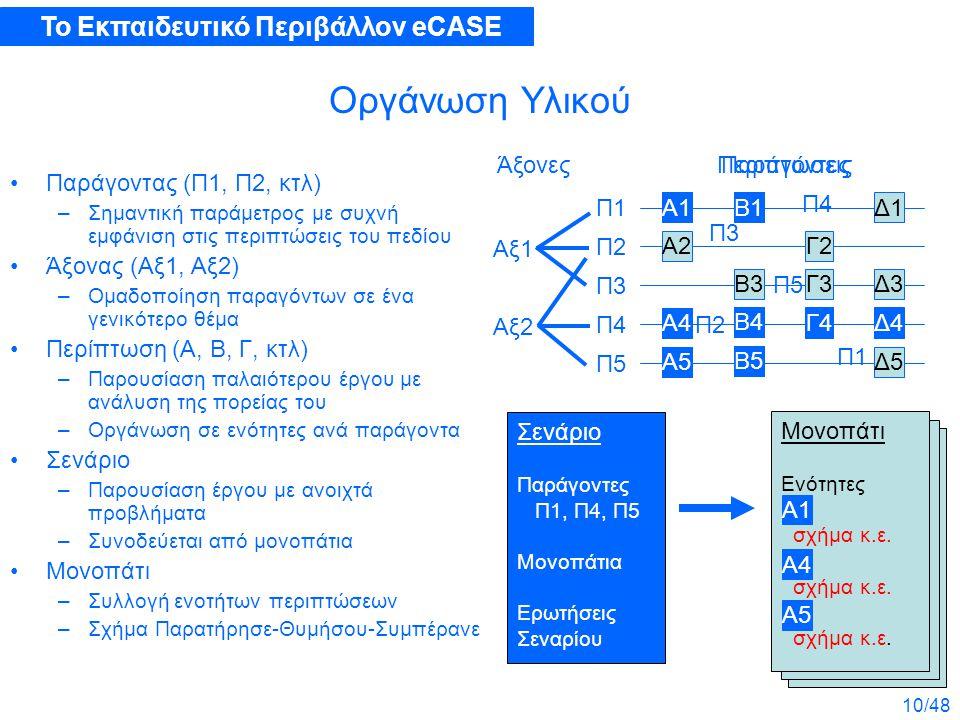 10/48 Οργάνωση Υλικού Παράγοντας (Π1, Π2, κτλ) –Σημαντική παράμετρος με συχνή εμφάνιση στις περιπτώσεις του πεδίου Άξονας (Αξ1, Αξ2) –Ομαδοποίηση παραγόντων σε ένα γενικότερο θέμα Περίπτωση (Α, Β, Γ, κτλ) –Παρουσίαση παλαιότερου έργου με ανάλυση της πορείας του –Οργάνωση σε ενότητες ανά παράγοντα Σενάριο –Παρουσίαση έργου με ανοιχτά προβλήματα –Συνοδεύεται από μονοπάτια Μονοπάτι –Συλλογή ενοτήτων περιπτώσεων –Σχήμα Παρατήρησε-Θυμήσου-Συμπέρανε Το Εκπαιδευτικό Περιβάλλον eCASE Π1 Π2 Π5 Π4 Π3 Π1 Π2 Π5 Π4 Π3 Παράγοντες Αξ1 Αξ2 Άξονες Α1 Α2 Α4 Α5 Β1Δ1 Β3 Β4 Β5 Γ2 Γ3 Γ4 Δ3 Δ4 Δ5 Περιπτώσεις Σενάριο Παράγοντες Π1, Π4, Π5 Μονοπάτια Ερωτήσεις Σεναρίου Α1 Α4 Α5 Β1 Β4 Β5 Β4Β4 Γ4Γ4Δ4Δ4 Μονοπάτι Ενότητες σχήμα κ.ε.