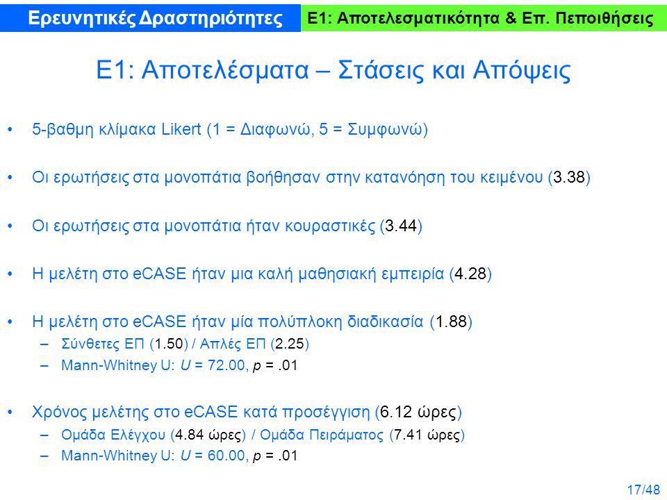 17/48 Ε1: Αποτελέσματα – Στάσεις και Απόψεις 5-βαθμη κλίμακα Likert (1 = Διαφωνώ, 5 = Συμφωνώ) Οι ερωτήσεις στα μονοπάτια βοήθησαν στην κατανόηση του κειμένου (3.38) Οι ερωτήσεις στα μονοπάτια ήταν κουραστικές (3.44) Η μελέτη στο eCASE ήταν μια καλή μαθησιακή εμπειρία (4.28) Η μελέτη στο eCASE ήταν μία πολύπλοκη διαδικασία (1.88) –Σύνθετες ΕΠ (1.50) / Απλές ΕΠ (2.25) –Mann-Whitney U: U = 72.00, p =.01 Χρόνος μελέτης στο eCASE κατά προσέγγιση (6.12 ώρες) –Ομάδα Ελέγχου (4.84 ώρες) / Ομάδα Πειράματος (7.41 ώρες) –Mann-Whitney U: U = 60.00, p =.01 Ε1: Αποτελεσματικότητα & Επ.
