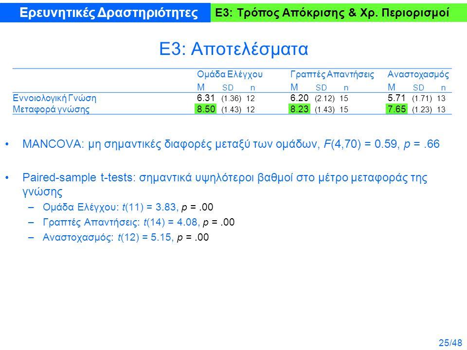 25/48 Ε3: Τρόπος Απόκρισης & Χρ. Περιορισμοί Ε3: Αποτελέσματα MANCOVA: μη σημαντικές διαφορές μεταξύ των ομάδων, F(4,70) = 0.59, p =.66 Paired-sample