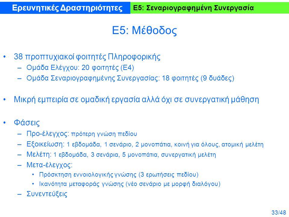 33/48 Ε5: Σεναριογραφημένη Συνεργασία Ε5: Μέθοδος 38 προπτυχιακοί φοιτητές Πληροφορικής –Ομάδα Ελέγχου: 20 φοιτητές (Ε4) –Ομάδα Σεναριογραφημένης Συνε