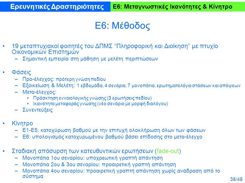 """38/48 Ε6: Μεταγνωστικές Ικανότητες & Κίνητρο Ε6: Μέθοδος 19 μεταπτυχιακοί φοιτητές του ΔΠΜΣ """"Πληροφορική και Διοίκηση"""" με πτυχίο Οικονομικών Επιστημών"""