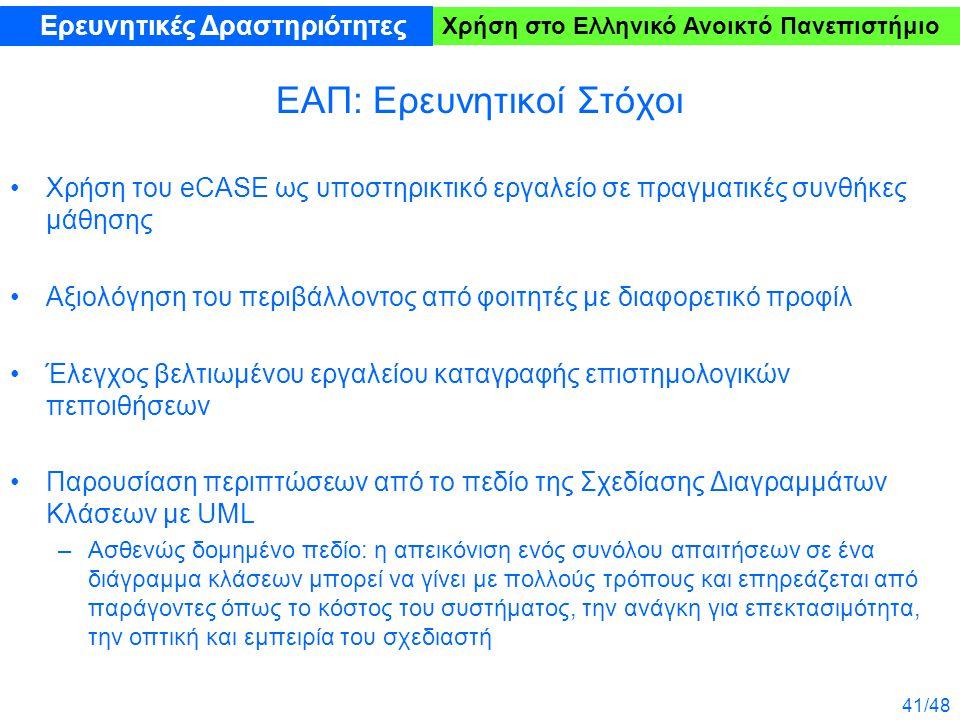 41/48 Χρήση στο Ελληνικό Ανοικτό Πανεπιστήμιο ΕΑΠ: Ερευνητικοί Στόχοι Χρήση του eCASE ως υποστηρικτικό εργαλείο σε πραγματικές συνθήκες μάθησης Αξιολόγηση του περιβάλλοντος από φοιτητές με διαφορετικό προφίλ Έλεγχος βελτιωμένου εργαλείου καταγραφής επιστημολογικών πεποιθήσεων Παρουσίαση περιπτώσεων από το πεδίο της Σχεδίασης Διαγραμμάτων Κλάσεων με UML –Ασθενώς δομημένο πεδίο: η απεικόνιση ενός συνόλου απαιτήσεων σε ένα διάγραμμα κλάσεων μπορεί να γίνει με πολλούς τρόπους και επηρεάζεται από παράγοντες όπως το κόστος του συστήματος, την ανάγκη για επεκτασιμότητα, την οπτική και εμπειρία του σχεδιαστή Ερευνητικές Δραστηριότητες