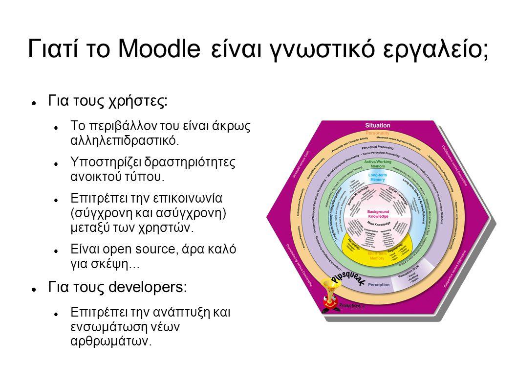 Γιατί το Moodle είναι γνωστικό εργαλείο; Καταρχήν γιατί έχει εργαλεία – δραστηριότητες, όπως: Συζήτηση (chat) Ομάδα συνομιλίας (forum) Διάλογος (dialogue) Λεξικό (glossary) Εργαστήριο (workshop) Εργασία (assignment) Έρευνα (survey) Wiki