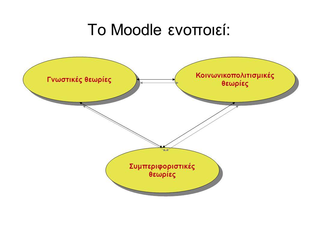 Το Moodle ενοποιεί: Γνωστικές θεωρίες Κοινωνικοπολιτισμικές θεωρίες Κοινωνικοπολιτισμικές θεωρίες Συμπεριφοριστικές θεωρίες