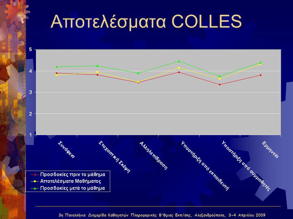3η Πανελλήνια Διημερίδα Καθηγητών Πληροφορικής Β'θμιας Εκπ/σης, Αλεξανδρούπολη, 3-4 Απριλίου 2009 Αποτελέσματα COLLES