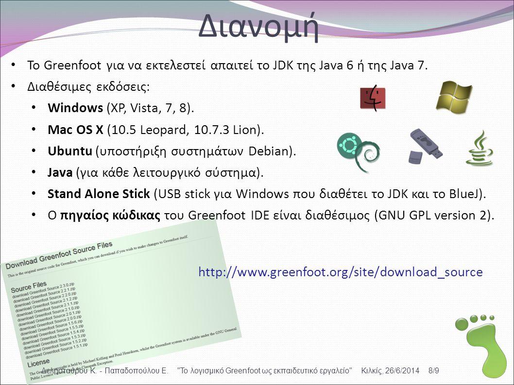 To Greenfoot για να εκτελεστεί απαιτεί το JDK της Java 6 ή της Java 7. Διαθέσιμες εκδόσεις: Windows (XP, Vista, 7, 8). Mac OS X (10.5 Leopard, 10.7.3