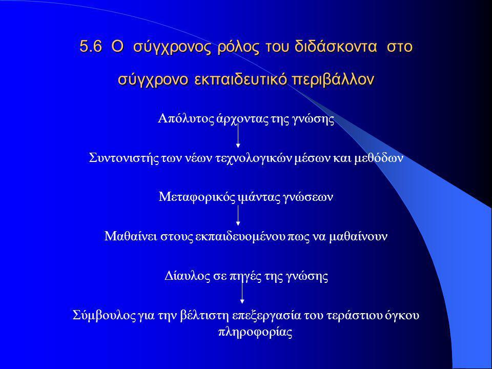 5.6 Ο σύγχρονος ρόλος του διδάσκοντα στο σύγχρονο εκπαιδευτικό περιβάλλον Απόλυτος άρχοντας της γνώσης Συντονιστής των νέων τεχνολογικών μέσων και μεθόδων Μεταφορικός ιμάντας γνώσεων Μαθαίνει στους εκπαιδευομένου πως να μαθαίνουν Δίαυλος σε πηγές της γνώσης Σύμβουλος για την βέλτιστη επεξεργασία του τεράστιου όγκου πληροφορίας