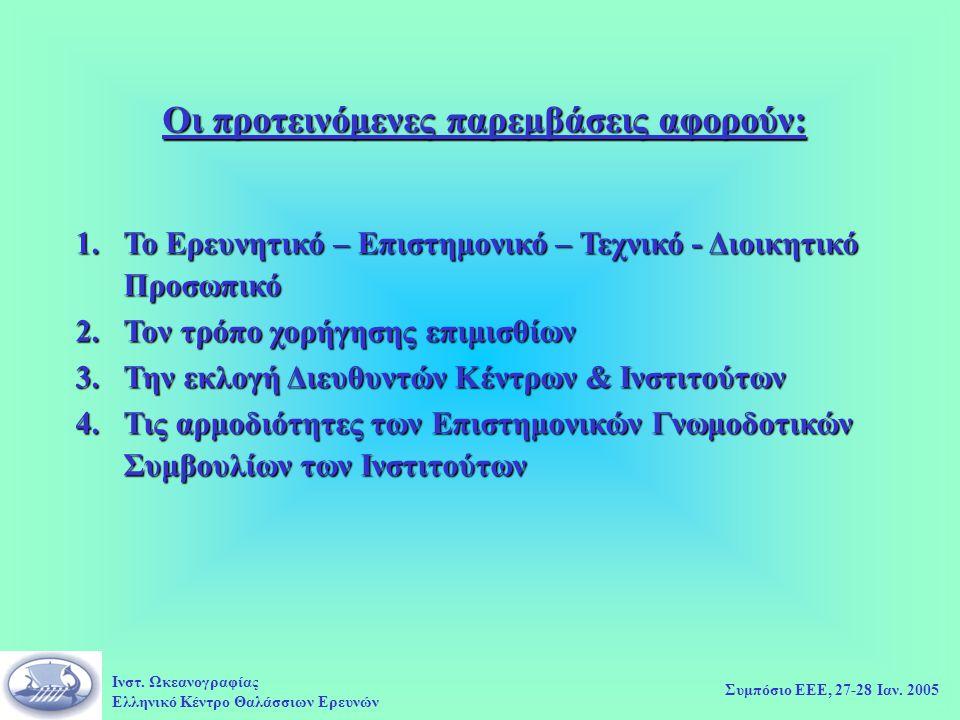 Ινστ.Ωκεανογραφίας Ελληνικό Κέντρο Θαλάσσιων Ερευνών Συμπόσιο ΕΕΕ, 27-28 Ιαν.