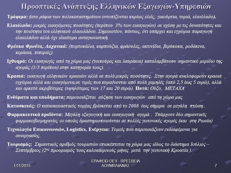 71/11/2015 ΓΡΑΦΕΙΟ ΟΕΥ - ΠΡΕΣΒΕΙΑ ΛΟΥΜΠΛΙΑΝΑΣ Προοπτικές Ανάπτυξης Ελληνικών Εξαγωγών-Υπηρεσιών Τρόφιμα: (στα ράφια των πολυκαταστημάτων εντοπίζονται κυρίως ελιές, γιαούρτια, τυριά, ελαιόλαδο).