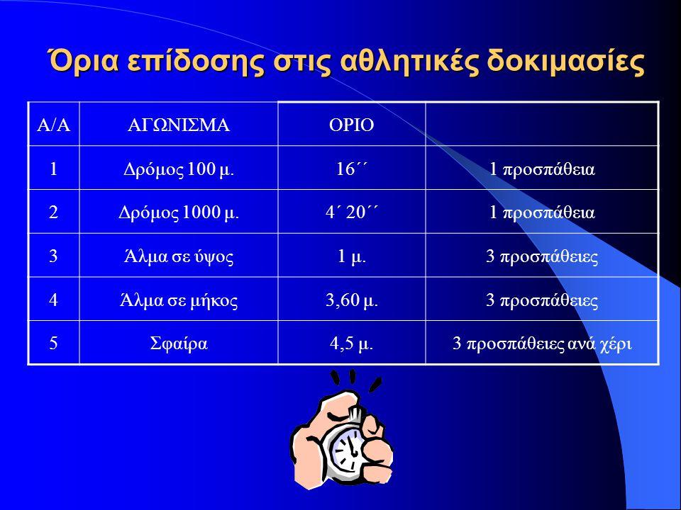 Όρια επίδοσης στις αθλητικές δοκιμασίες Α/ΑΑΓΩΝΙΣΜΑΟΡΙΟ 1Δρόμος 100 μ.16΄΄1 προσπάθεια 2Δρόμος 1000 μ.4΄ 20΄΄1 προσπάθεια 3Άλμα σε ύψος1 μ.3 προσπάθειες 4Άλμα σε μήκος3,60 μ.3 προσπάθειες 5Σφαίρα4,5 μ.3 προσπάθειες ανά χέρι