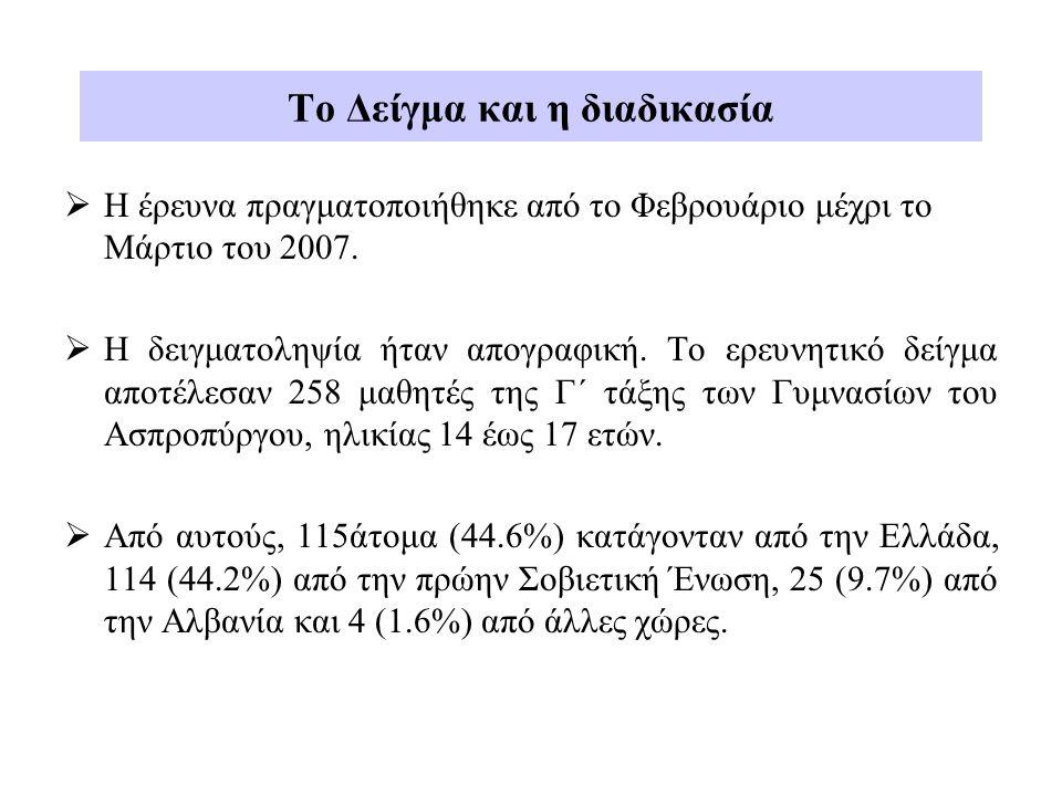Το Δείγμα και η διαδικασία  Η έρευνα πραγματοποιήθηκε από το Φεβρουάριο μέχρι το Μάρτιο του 2007.