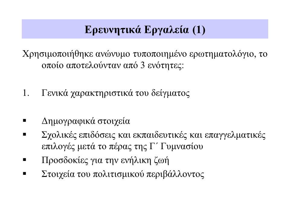 Ερευνητικά Εργαλεία (1) Χρησιμοποιήθηκε ανώνυμο τυποποιημένο ερωτηματολόγιο, το οποίο αποτελούνταν από 3 ενότητες: 1.Γενικά χαρακτηριστικά του δείγματος  Δημογραφικά στοιχεία  Σχολικές επιδόσεις και εκπαιδευτικές και επαγγελματικές επιλογές μετά το πέρας της Γ΄ Γυμνασίου  Προσδοκίες για την ενήλικη ζωή  Στοιχεία του πολιτισμικού περιβάλλοντος