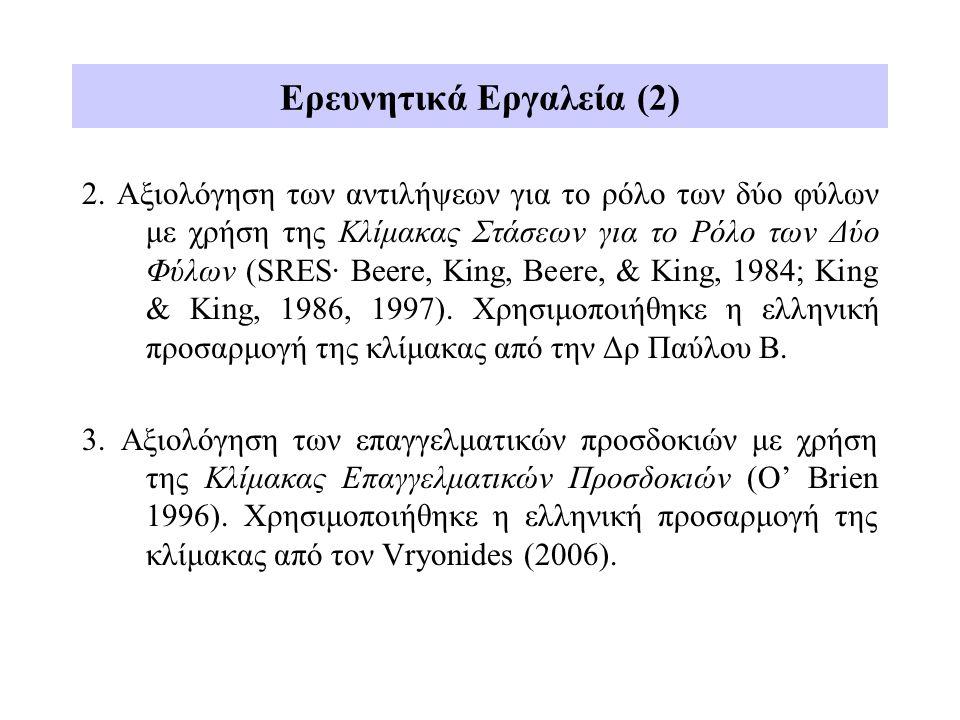 Ερευνητικά Εργαλεία (2) 2.