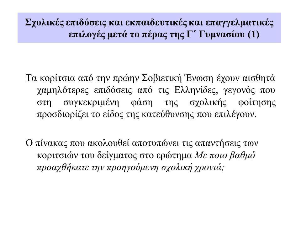 Σχολικές επιδόσεις και εκπαιδευτικές και επαγγελματικές επιλογές μετά το πέρας της Γ΄ Γυμνασίου (1) Τα κορίτσια από την πρώην Σοβιετική Ένωση έχουν αισθητά χαμηλότερες επιδόσεις από τις Ελληνίδες, γεγονός που στη συγκεκριμένη φάση της σχολικής φοίτησης προσδιορίζει το είδος της κατεύθυνσης που επιλέγουν.