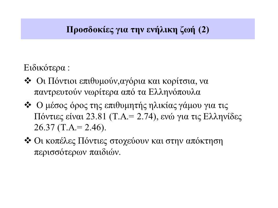 Προσδοκίες για την ενήλικη ζωή (2) Ειδικότερα :  Οι Πόντιοι επιθυμούν,αγόρια και κορίτσια, να παντρευτούν νωρίτερα από τα Ελληνόπουλα  Ο μέσος όρος της επιθυμητής ηλικίας γάμου για τις Πόντιες είναι 23.81 (Τ.Α.= 2.74), ενώ για τις Ελληνίδες 26.37 (Τ.Α.= 2.46).