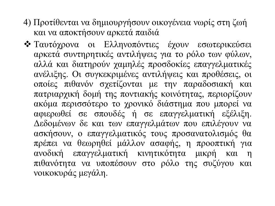 4) Προτίθενται να δημιουργήσουν οικογένεια νωρίς στη ζωή και να αποκτήσουν αρκετά παιδιά  Ταυτόχρονα οι Ελληνοπόντιες έχουν εσωτερικεύσει αρκετά συντηρητικές αντιλήψεις για το ρόλο των φύλων, αλλά και διατηρούν χαμηλές προσδοκίες επαγγελματικές ανέλιξης.