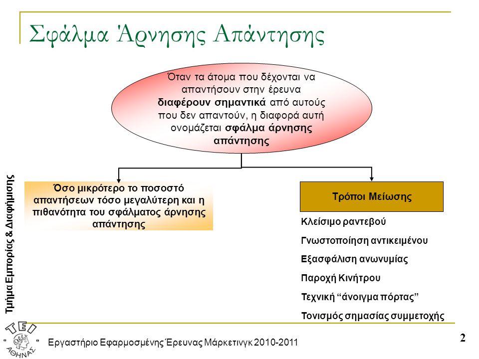 Τμήμα Εμπορίας & Διαφήμισης Εργαστήριο Εφαρμοσμένης Έρευνας Μάρκετινγκ 2010-2011 Σφάλμα Άρνησης Απάντησης 2 Όταν τα άτομα που δέχονται να απαντήσουν σ