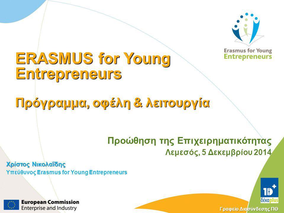 Γραφείο Διασύνδεσης ΠΘ ERASMUS for Young Entrepreneurs Πρόγραμμα, οφέλη & λειτουργία Χρίστος Νικολαΐδης Υπεύθυνος Erasmus for Young Entrepreneurs Ente