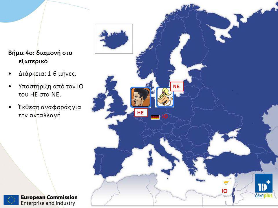 Γραφείο Διασύνδεσης ΠΘ NE HE Βήμα 4ο: διαμονή στο εξωτερικό Διάρκεια: 1-6 μήνες, Υποστήριξη από τον ΙΟ του ΗΕ στο ΝΕ, Έκθεση αναφοράς για την ανταλλαγ