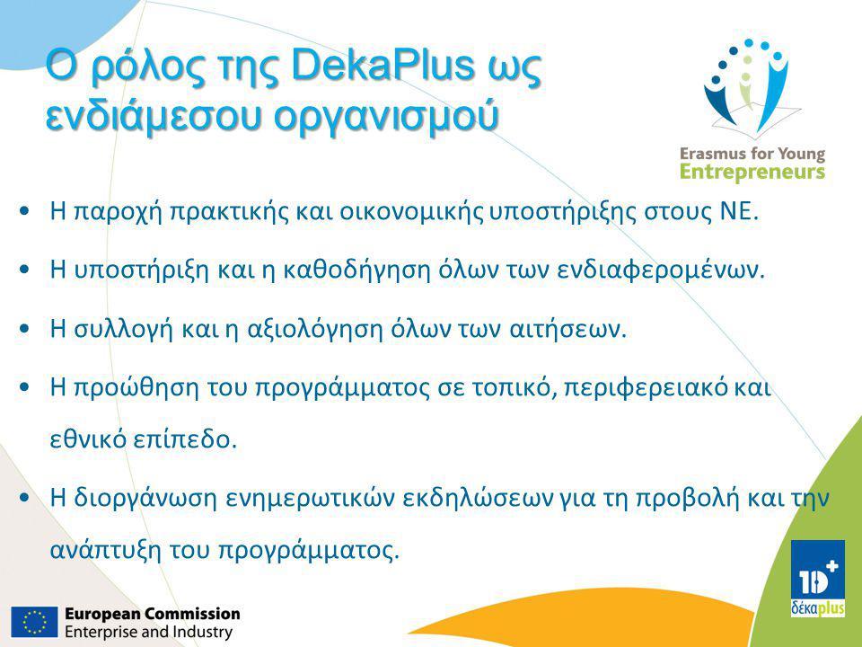 Ο ρόλος της DekaPlus ως ενδιάμεσου οργανισμού Η παροχή πρακτικής και οικονομικής υποστήριξης στους ΝΕ. H υποστήριξη και η καθοδήγηση όλων των ενδιαφερ