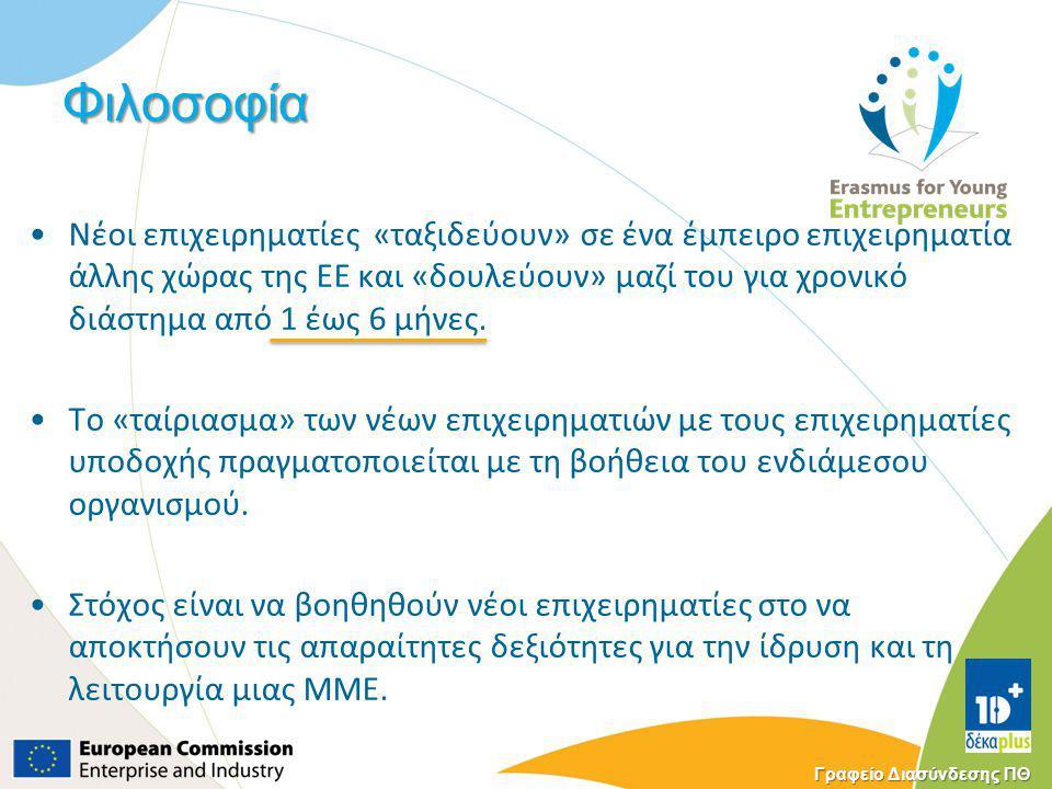 Γραφείο Διασύνδεσης ΠΘ Φιλοσοφία Νέοι επιχειρηματίες «ταξιδεύουν» σε ένα έμπειρο επιχειρηματία άλλης χώρας της ΕΕ και «δουλεύουν» μαζί του για χρονικό