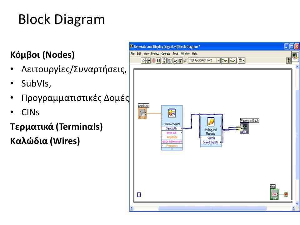 Block Diagram Κόμβοι (Nodes) Λειτουργίες/Συναρτήσεις, SubVIs, Προγραμματιστικές Δομές CINs Τερματικά (Terminαls) Καλώδια (Wires)