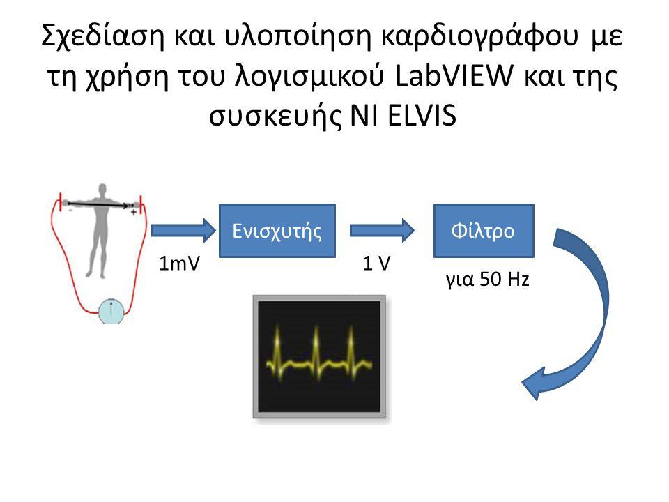 Σχεδίαση και υλοποίηση καρδιογράφου με τη χρήση του λογισμικού LabVIEW και της συσκευής ΝΙ ELVIS ΕνισχυτήςΦίλτρο 1mV1 V για 50 Hz