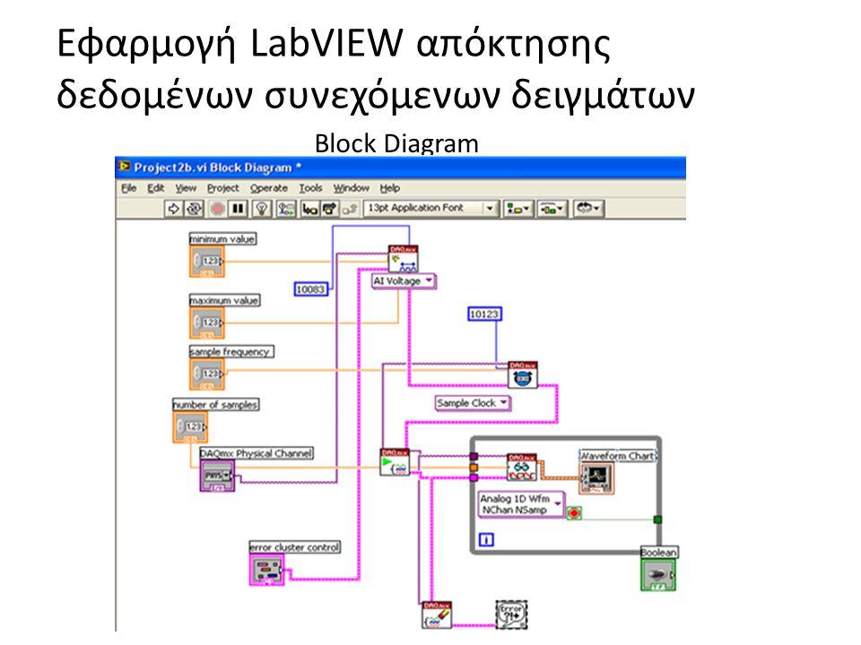 Εφαρμογή LabVIEW απόκτησης δεδομένων συνεχόμενων δειγμάτων Block Diagram
