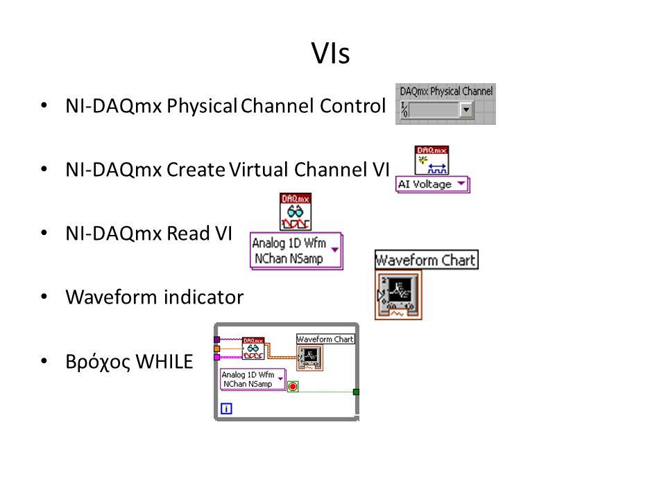 VIs NI-DAQmx Physical Channel Control NI-DAQmx Create Virtual Channel VI NI-DAQmx Read VI Waveform indicator Bρόχος WHILE