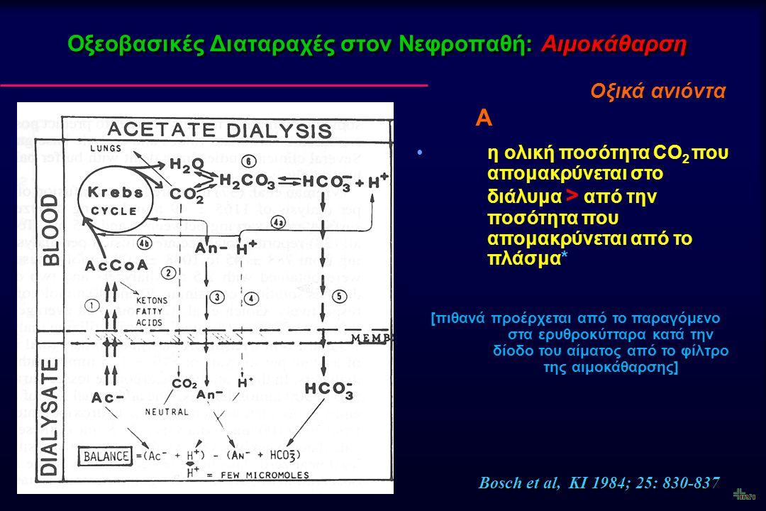 Οξεοβασικές Διαταραχές στον Νεφροπαθή: Αιμοκάθαρση Οξικά ανιόντα Α η ολική ποσότητα CO 2 που απομακρύνεται στο διάλυμα > από την ποσότητα που απομακρύ