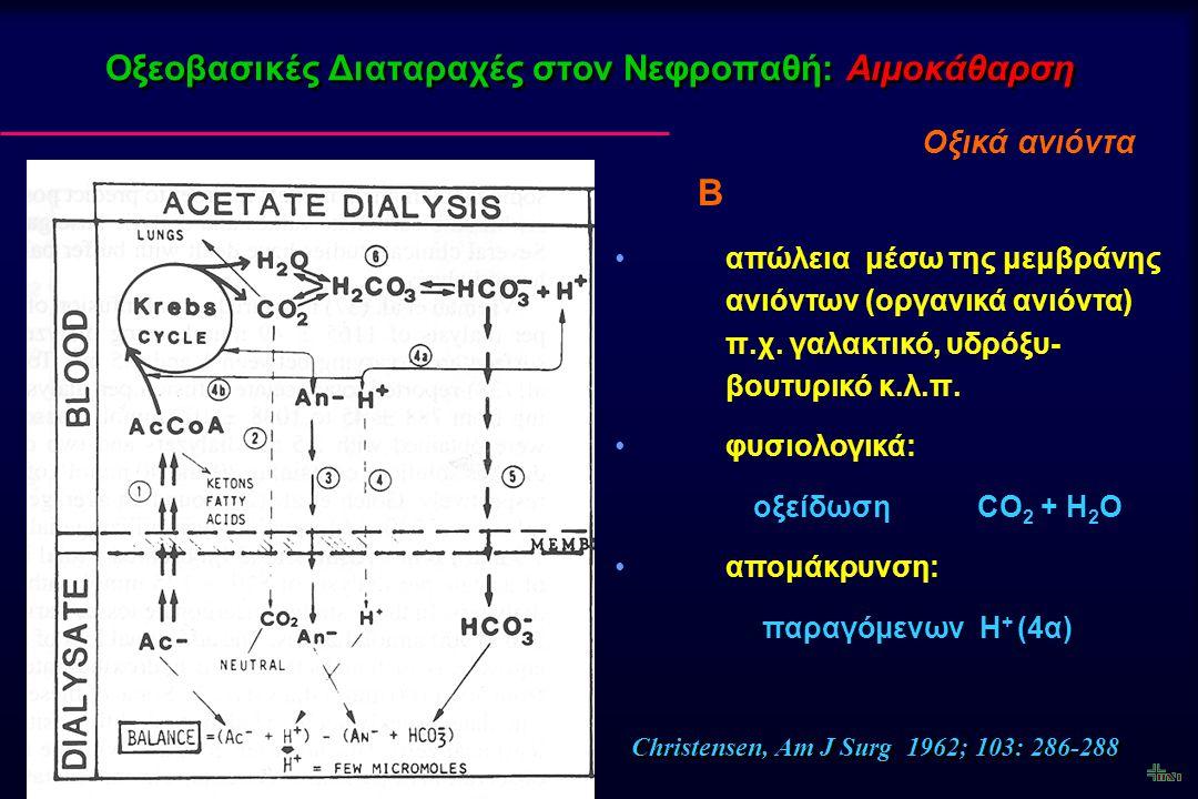 Οξεοβασικές Διαταραχές στον Νεφροπαθή: Αιμοκάθαρση Οξικά ανιόντα B απώλεια μέσω της μεμβράνης ανιόντων (οργανικά ανιόντα) π.χ. γαλακτικό, υδρόξυ- βουτ