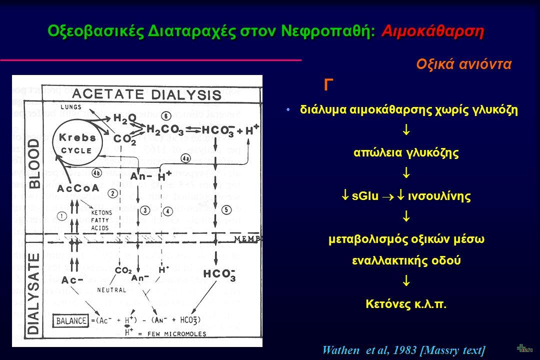 Οξεοβασικές Διαταραχές στον Νεφροπαθή: Αιμοκάθαρση Οξικά ανιόντα Γ διάλυμα αιμοκάθαρσης χωρίς γλυκόζη  απώλεια γλυκόζης   sGlu   ινσουλίνης  μετ
