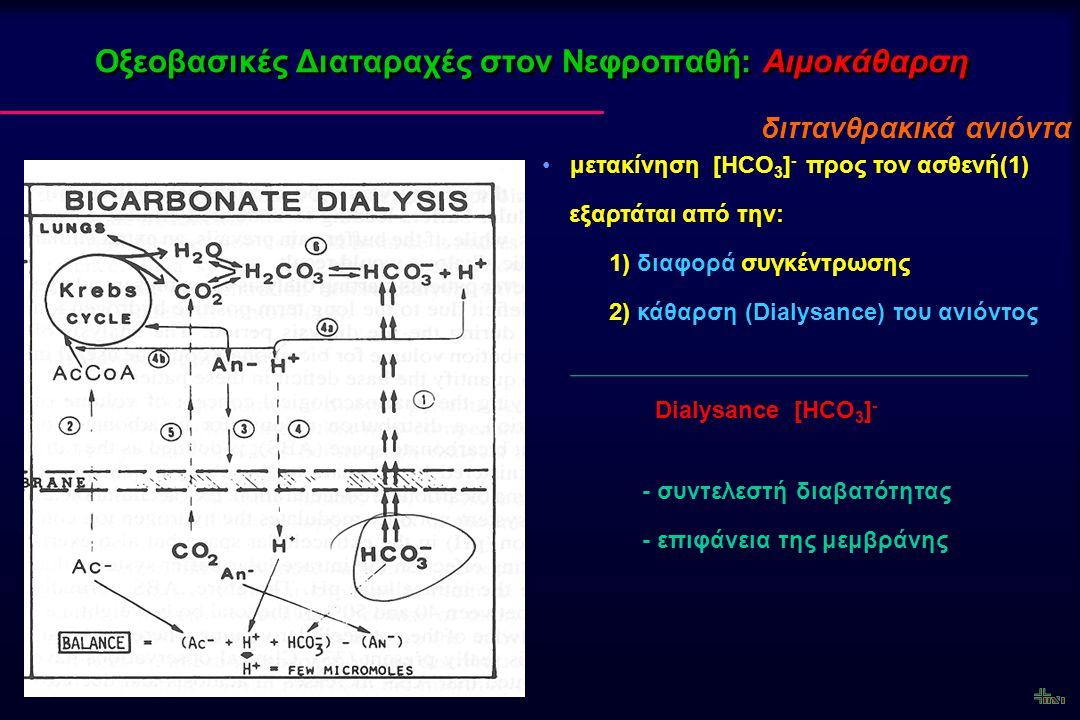 Οξεοβασικές Διαταραχές στον Νεφροπαθή: Αιμοκάθαρση διττανθρακικά ανιόντα μετακίνηση [HCO 3 ] - προς τον ασθενή(1) εξαρτάται από την: 1) διαφορά συγκέν