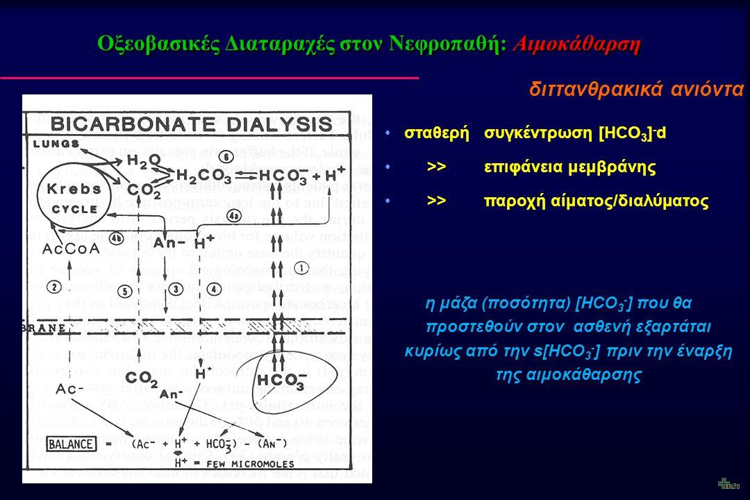 Οξεοβασικές Διαταραχές στον Νεφροπαθή: Αιμοκάθαρση διττανθρακικά ανιόντα σταθερή συγκέντρωση [HCO 3 ] - d >> επιφάνεια μεμβράνης >> παροχή αίματος/δια