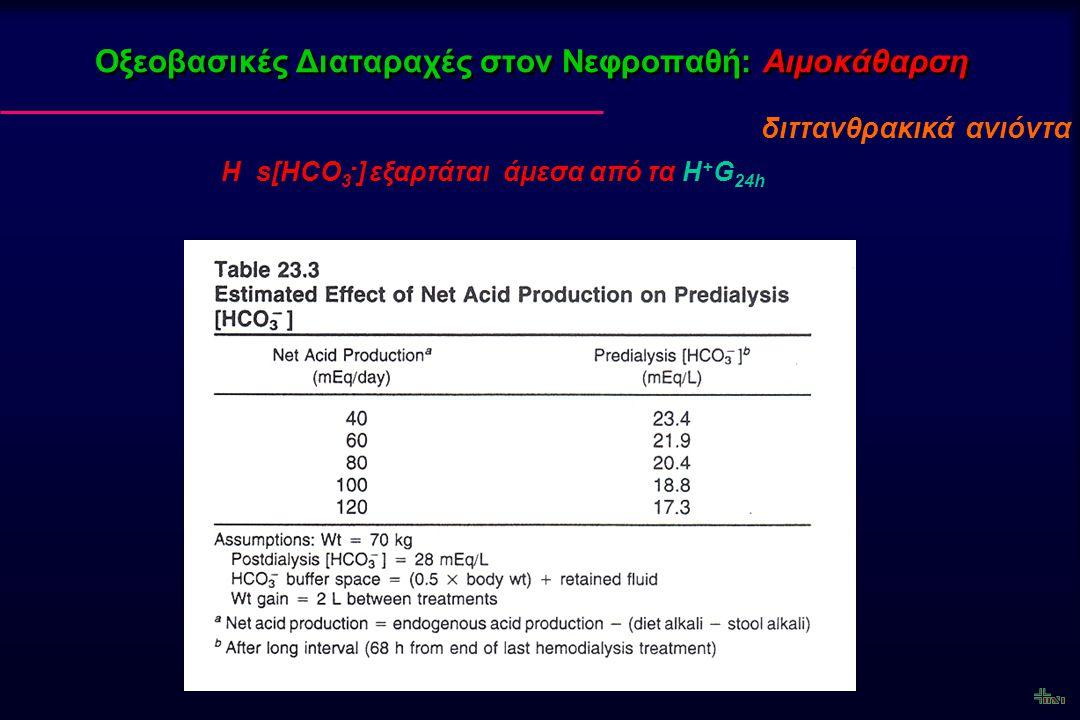 Οξεοβασικές Διαταραχές στον Νεφροπαθή: Αιμοκάθαρση διττανθρακικά ανιόντα Η s[HCO 3 - ] εξαρτάται άμεσα από τα H + G 24h