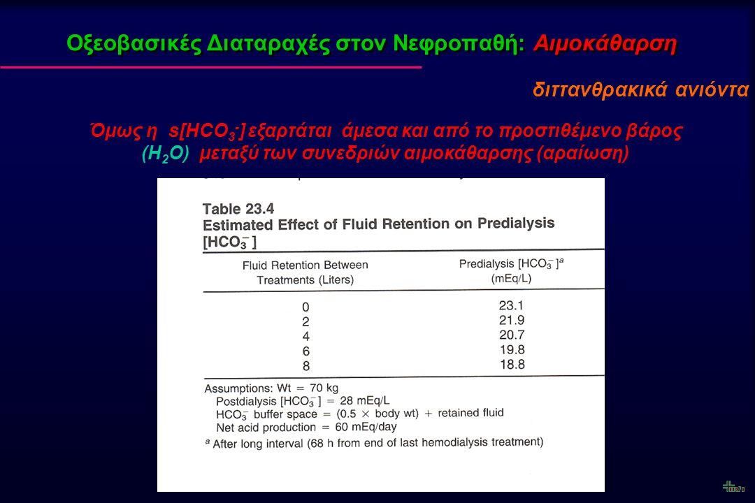 Οξεοβασικές Διαταραχές στον Νεφροπαθή: Αιμοκάθαρση διττανθρακικά ανιόντα Όμως η s[HCO 3 - ] εξαρτάται άμεσα και από το προστιθέμενο βάρος (H 2 O) μετα
