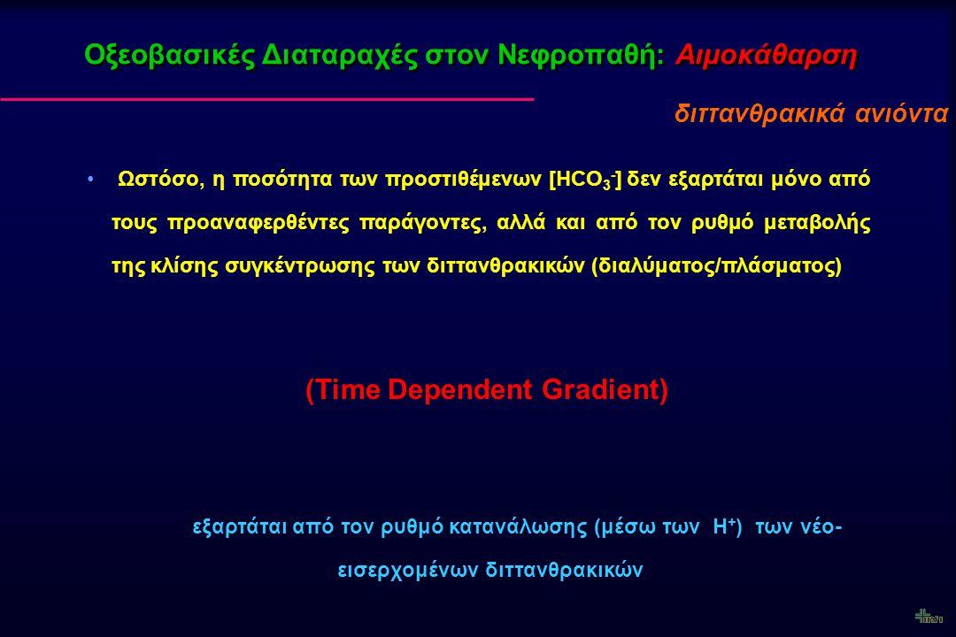 Οξεοβασικές Διαταραχές στον Νεφροπαθή: Αιμοκάθαρση διττανθρακικά ανιόντα Ωστόσο, η ποσότητα των προστιθέμενων [HCO 3 - ] δεν εξαρτάται μόνο από τους π