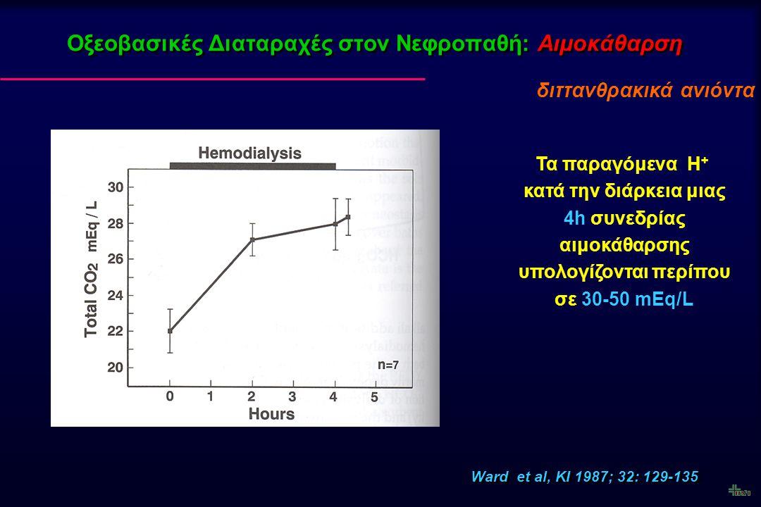 Οξεοβασικές Διαταραχές στον Νεφροπαθή: Αιμοκάθαρση διττανθρακικά ανιόντα Τα παραγόμενα H + κατά την διάρκεια μιας 4h συνεδρίας αιμοκάθαρσης υπολογίζον