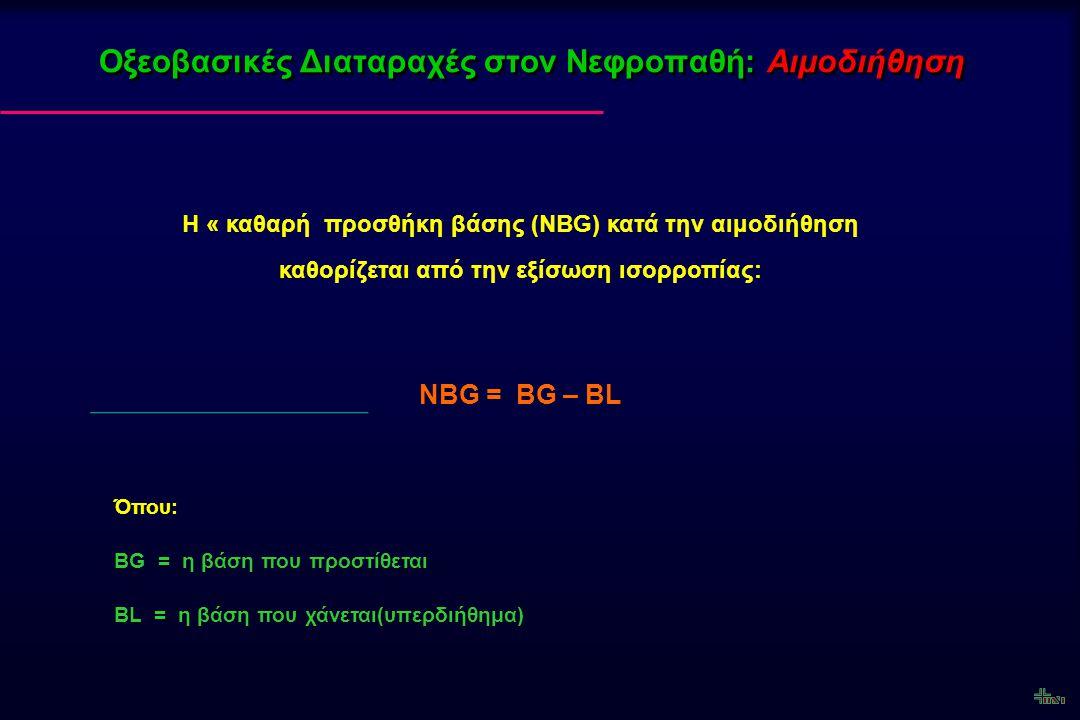 Οξεοβασικές Διαταραχές στον Νεφροπαθή: Αιμοδιήθηση Η « καθαρή προσθήκη βάσης (NBG) κατά την αιμοδιήθηση καθορίζεται από την εξίσωση ισορροπίας: NBG =