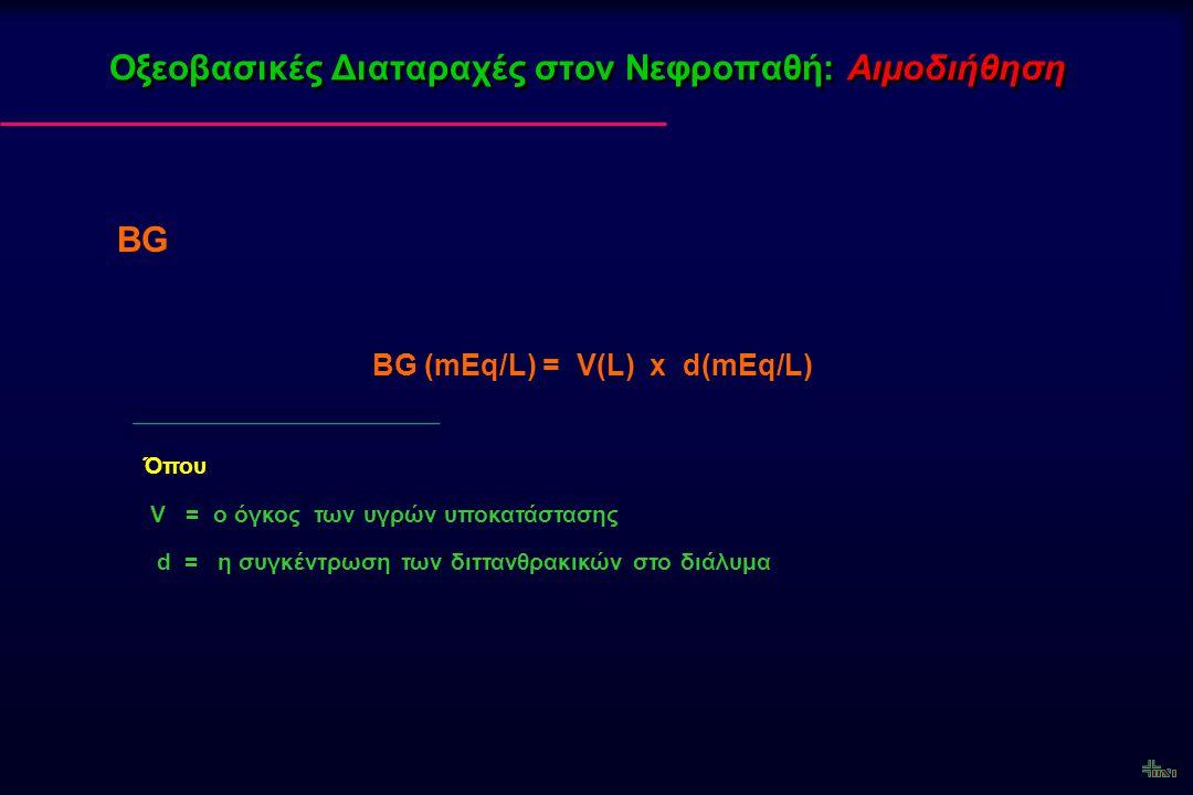 Οξεοβασικές Διαταραχές στον Νεφροπαθή: Αιμοδιήθηση BG BG (mEq/L) = V(L) x d(mEq/L) Όπου V = ο όγκος των υγρών υποκατάστασης d = η συγκέντρωση των διττ