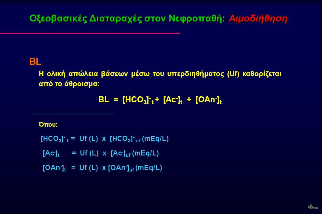 Οξεοβασικές Διαταραχές στον Νεφροπαθή: Αιμοδιήθηση BL Η ολική απώλεια βάσεων μέσω του υπερδιηθήματος (Uf) καθορίζεται από το άθροισμα: BL = [HCO 3 ] -