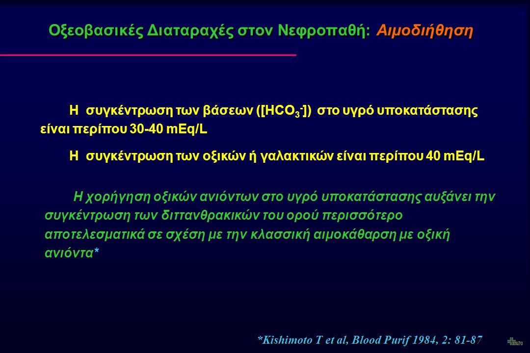 Οξεοβασικές Διαταραχές στον Νεφροπαθή: Αιμοδιήθηση Η συγκέντρωση των βάσεων ([HCO 3 - ]) στο υγρό υποκατάστασης είναι περίπου 30-40 mEq/L Η συγκέντρωσ